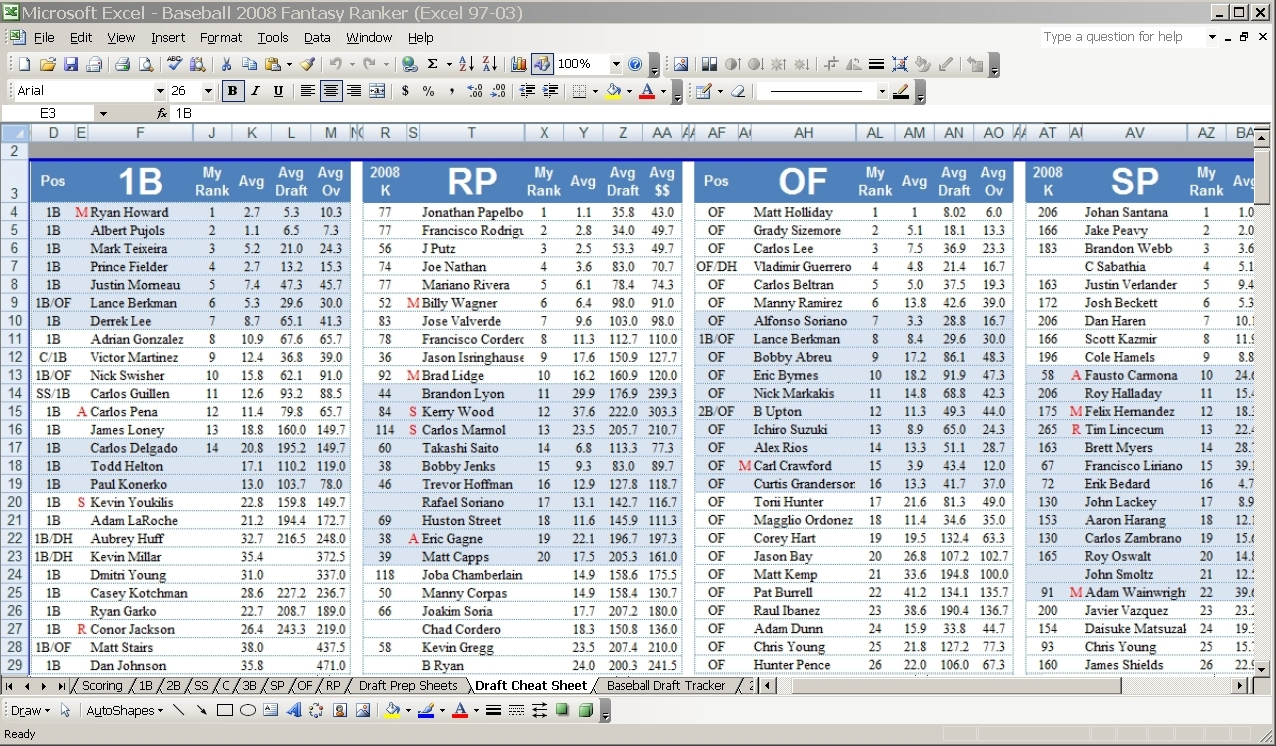 Geeky image regarding printable fantasy baseball rankings